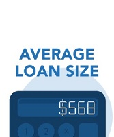 average loan size = $568