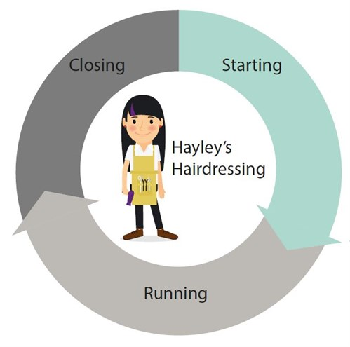 Hayleys Hairdressing