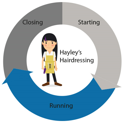 Hayley Hairdressing Changing Address